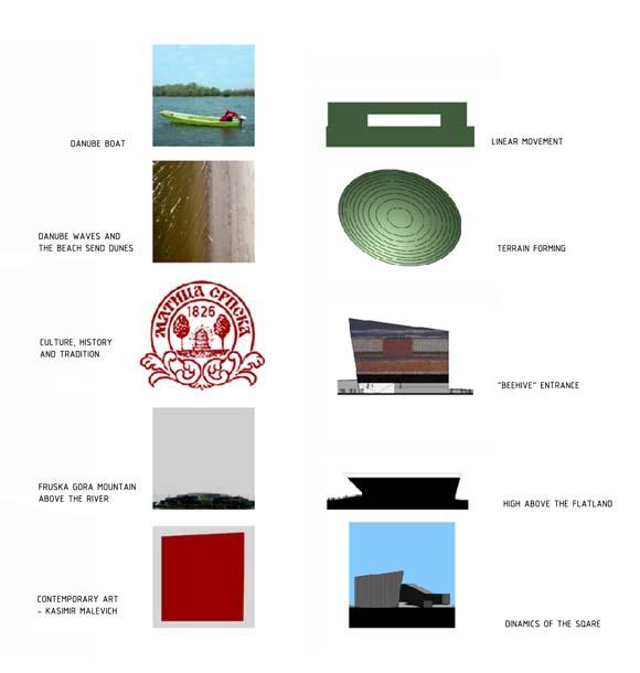 muzej-savremene-umetnosti-ns06