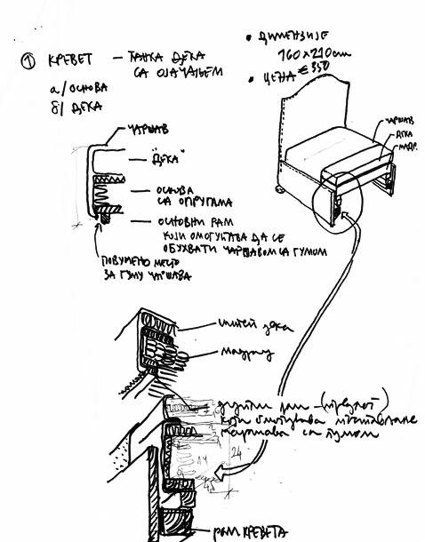 skica namestaja fotelja 2